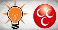 AKP'li Yıldırım'dan MHP'lileri kızdıracak sözler…