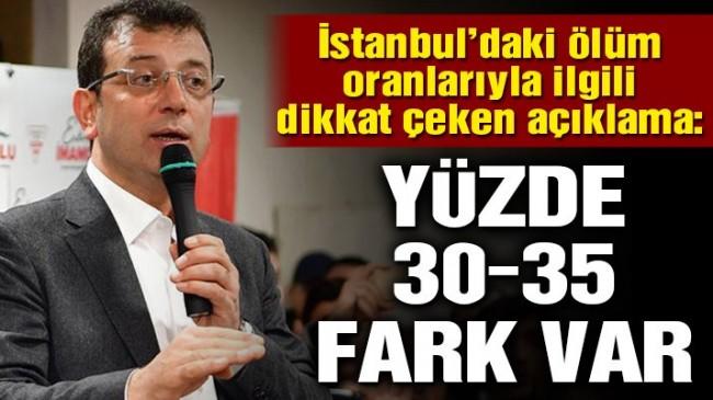 İmamoğlu'ndan İstanbul'daki ölüm oranlarıyla ilgili dikkat çeken açıklama