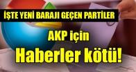 Yüzde 7 barajını geçen partiler