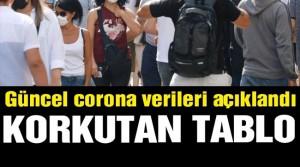 Corona virüsü tablosu açıklandı!
